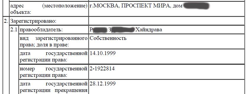 Права собственности в современной россии